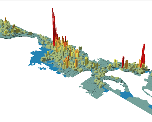 Projected household density in 2050